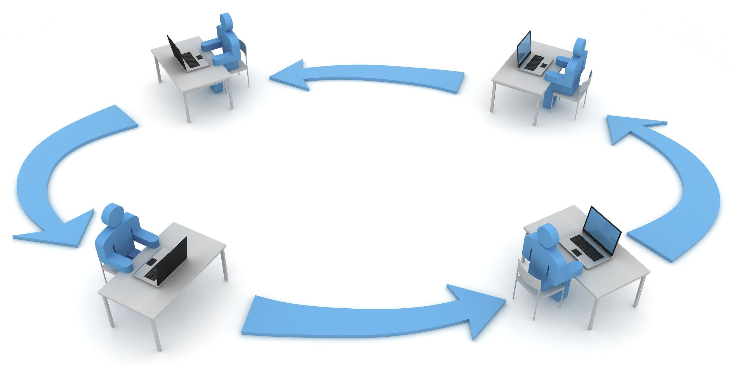 Digitale factuurverwerking in SAP