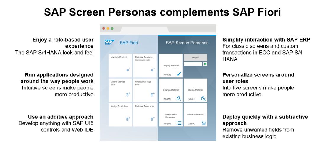 SAP Screen Personas vult SAP Fiori aan