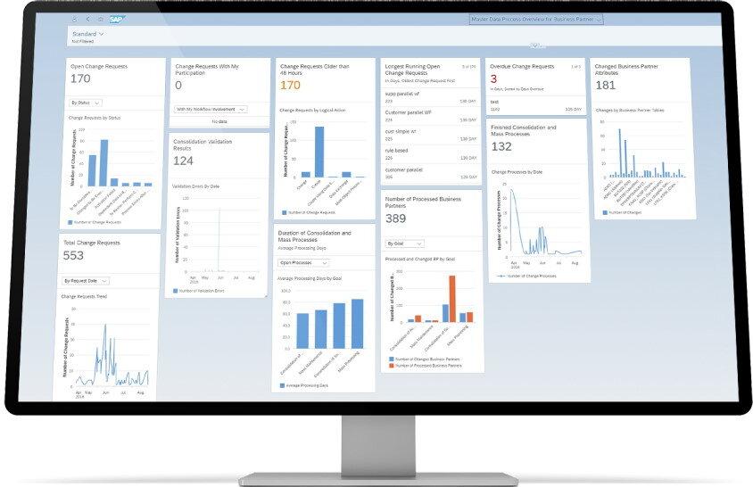 SAP MDG Process analytics.jpg