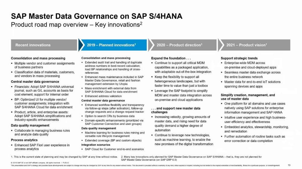 SAP MDG Roadmap July 2019.jpg