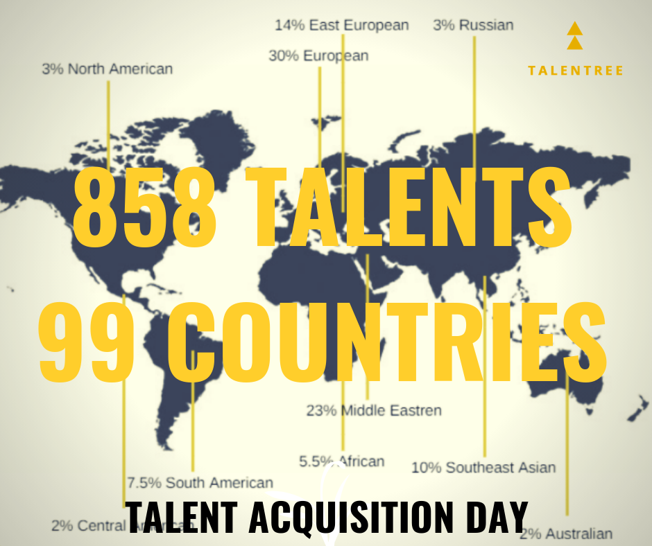 talentree-99countries.png