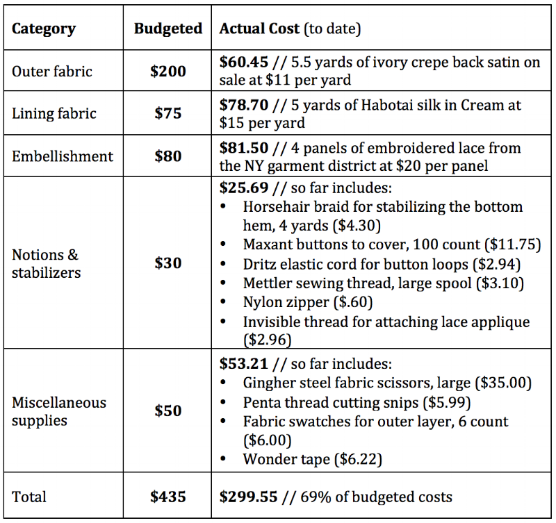 Budget update 1.png