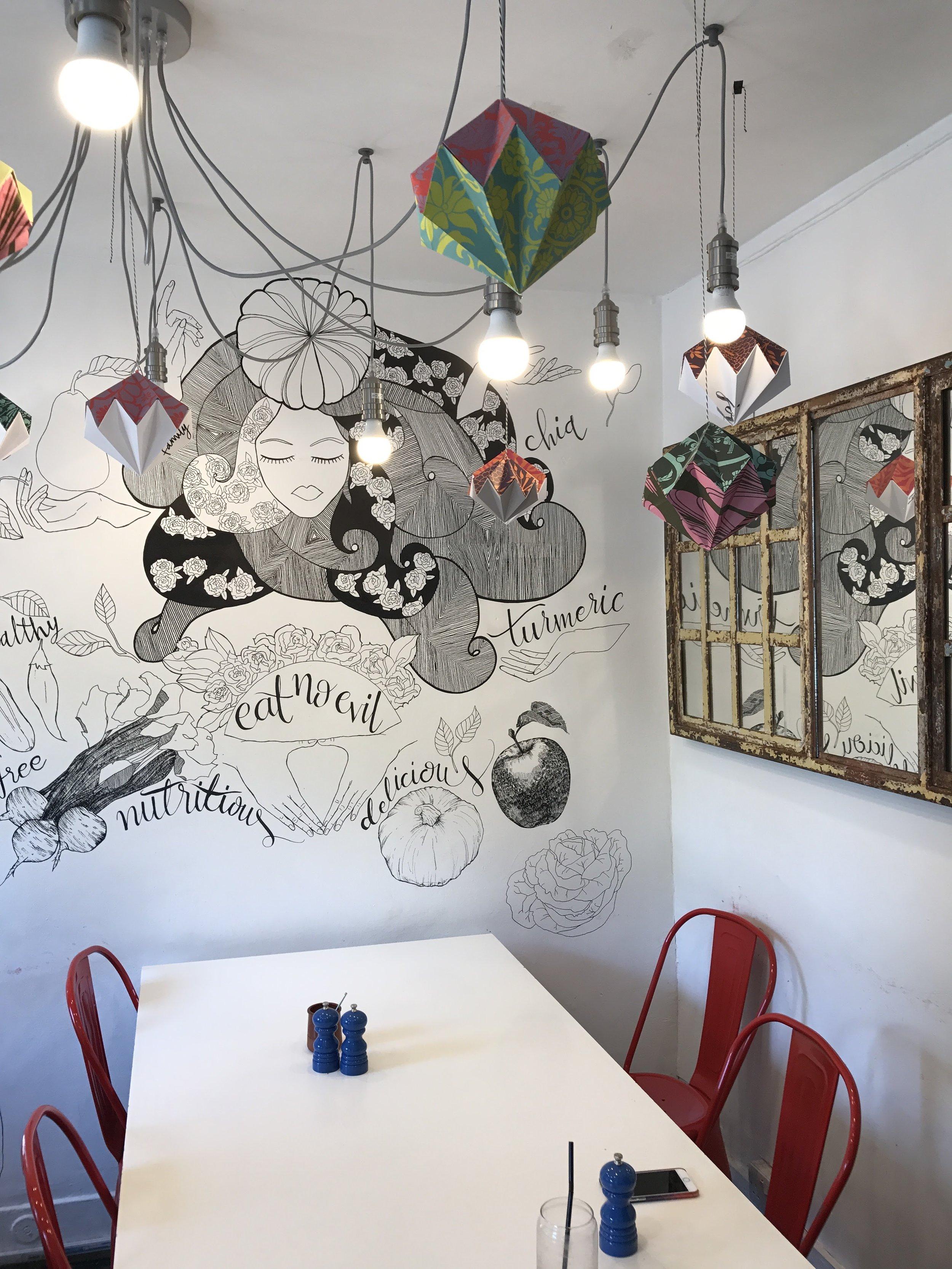 Lls Cafe Les Filles Hampstead Paddington Wall Art Mural Thislakshmi