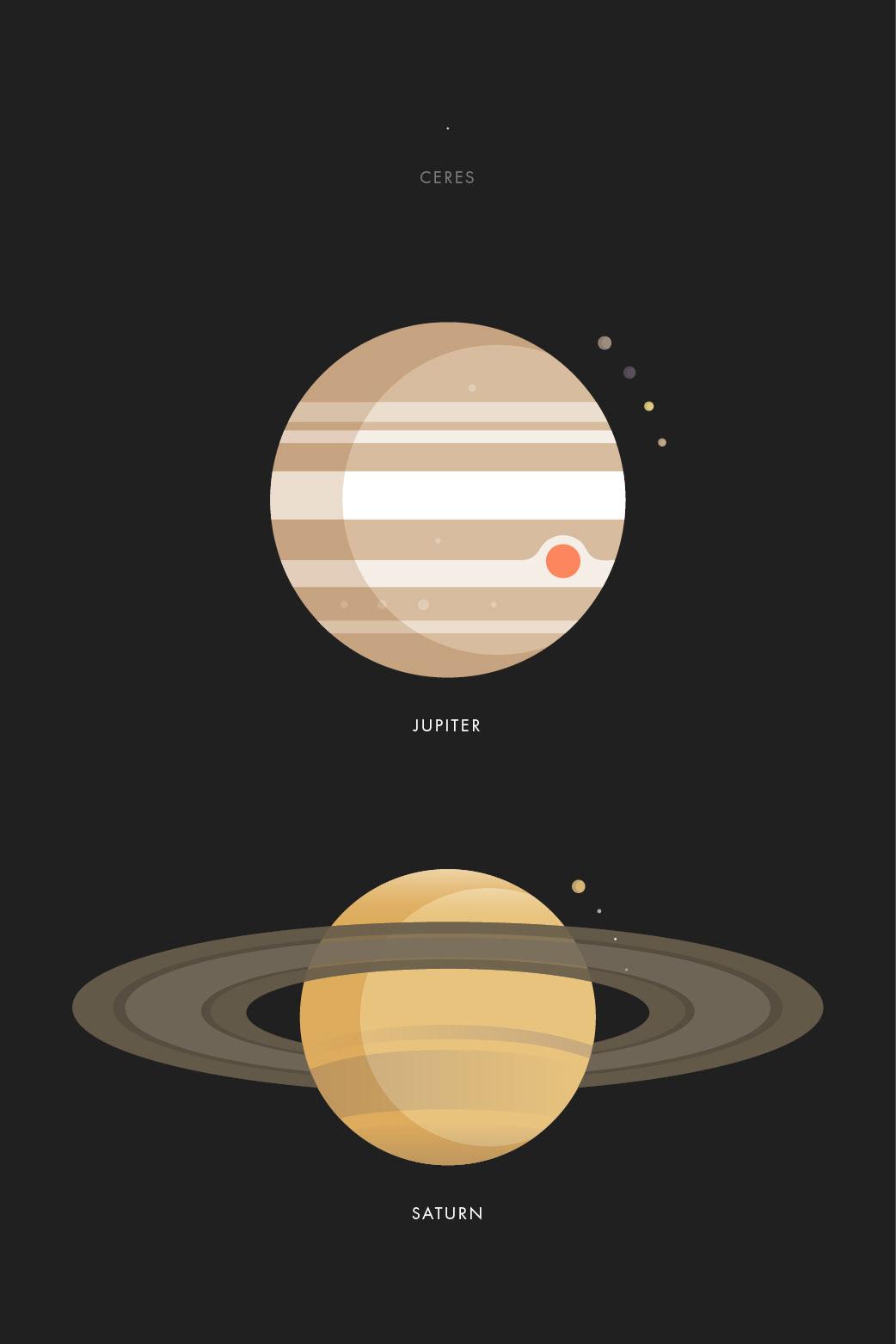 Solar_distance_4-03.jpg