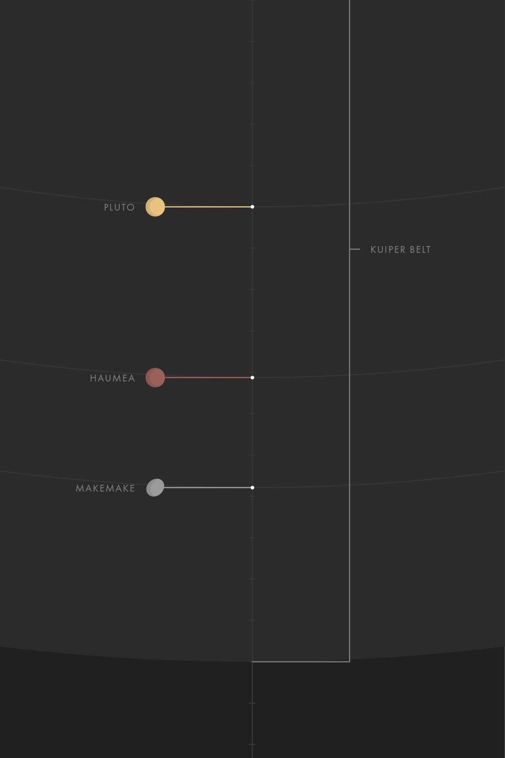 Solar_distance_4-07.jpg