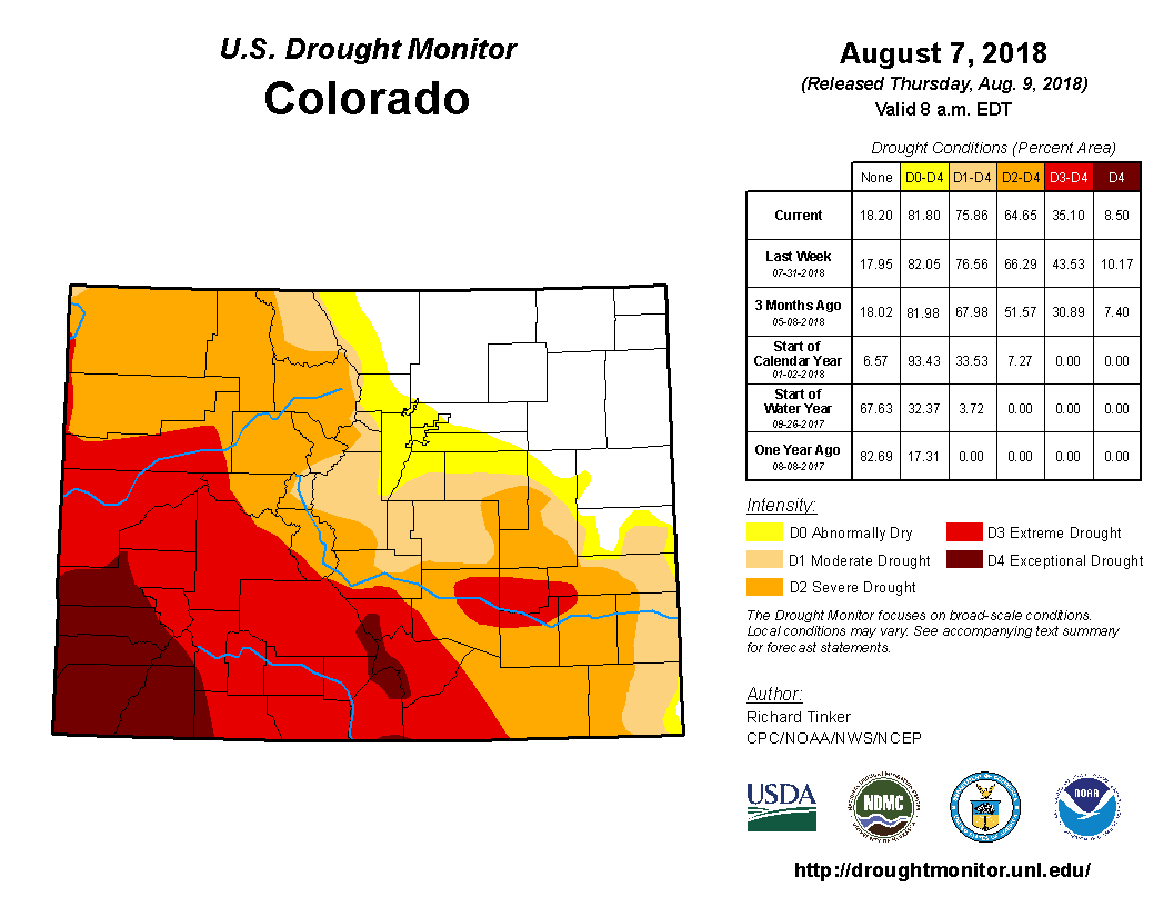 August 2018 CO Drought Monitor