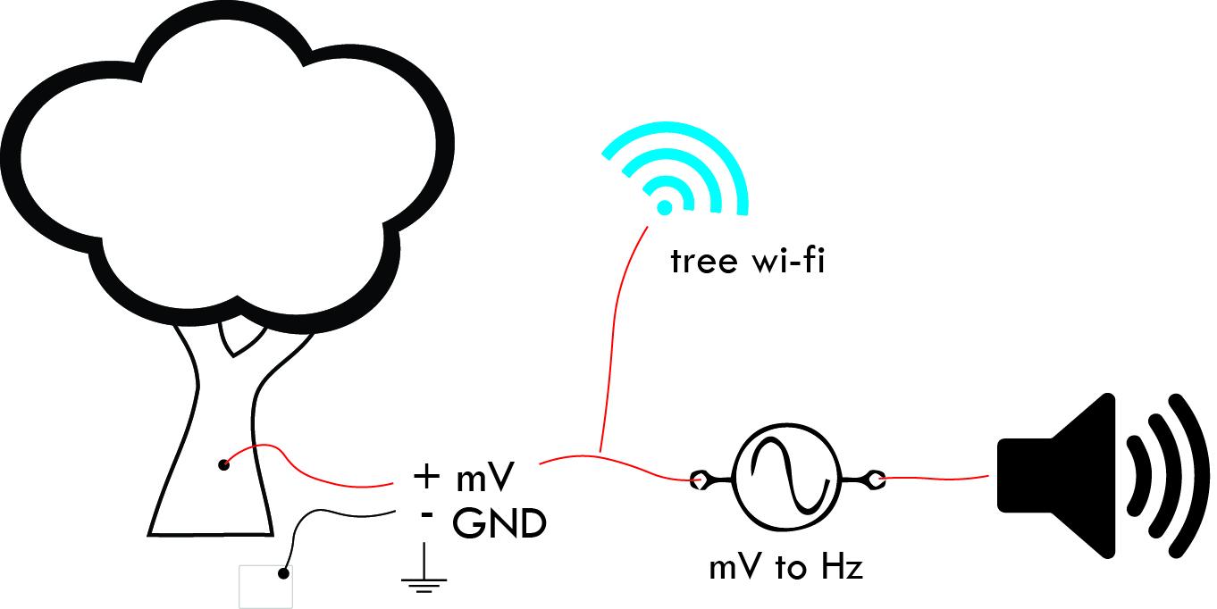 Tree_Eavesdropping_schema.jpg