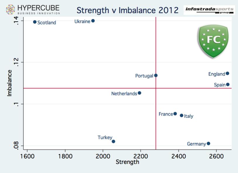 strengthVimbalance3.png