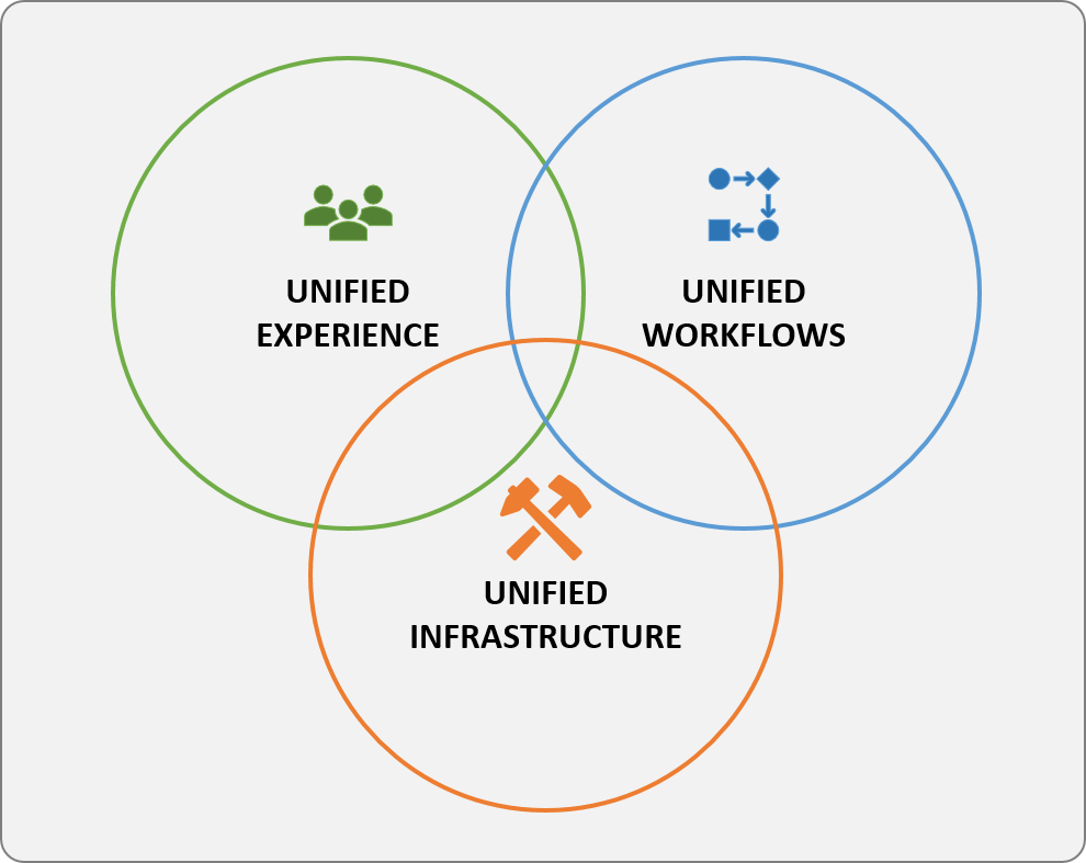 Databricks_UnifiedPlatform.png