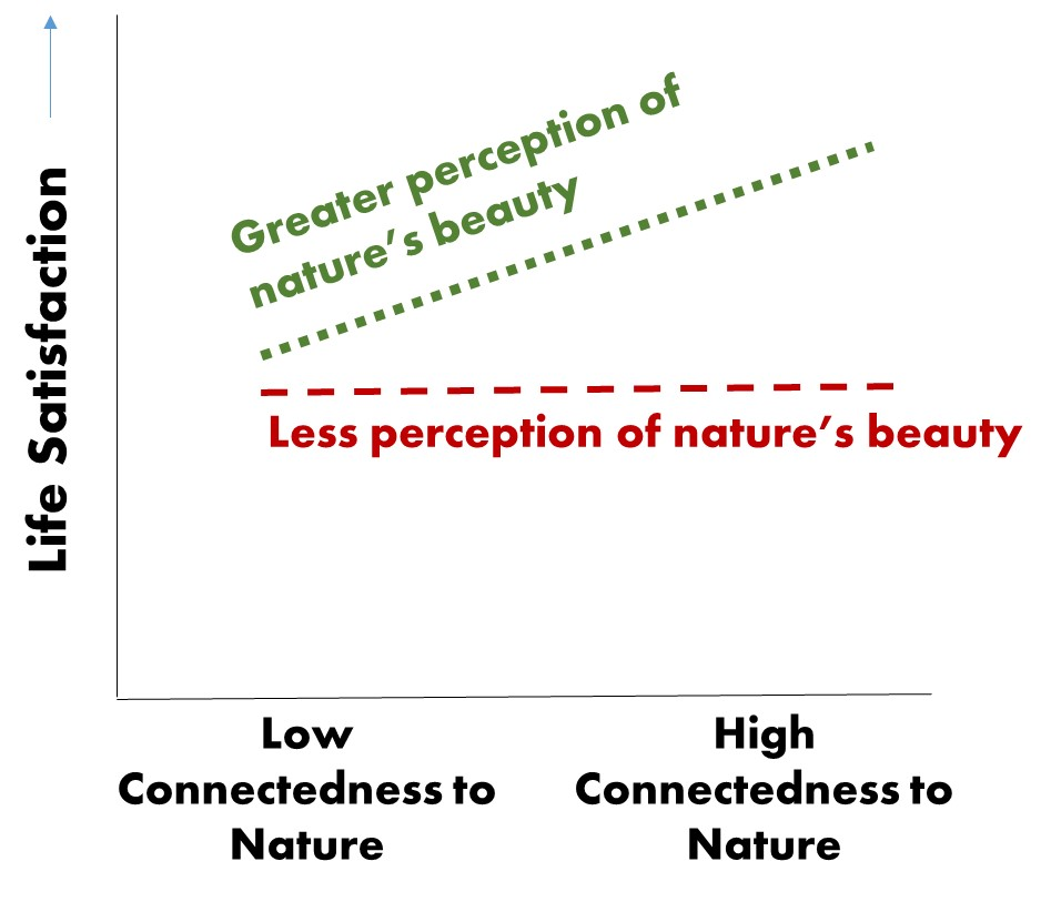 Graph reproduced visually from Zhang et al. 2014.