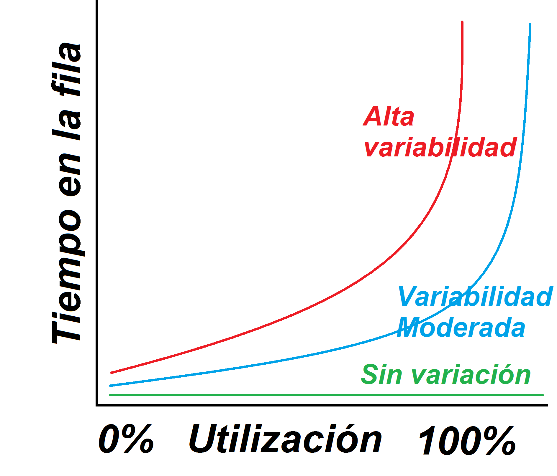 La ecuación de Kingsman