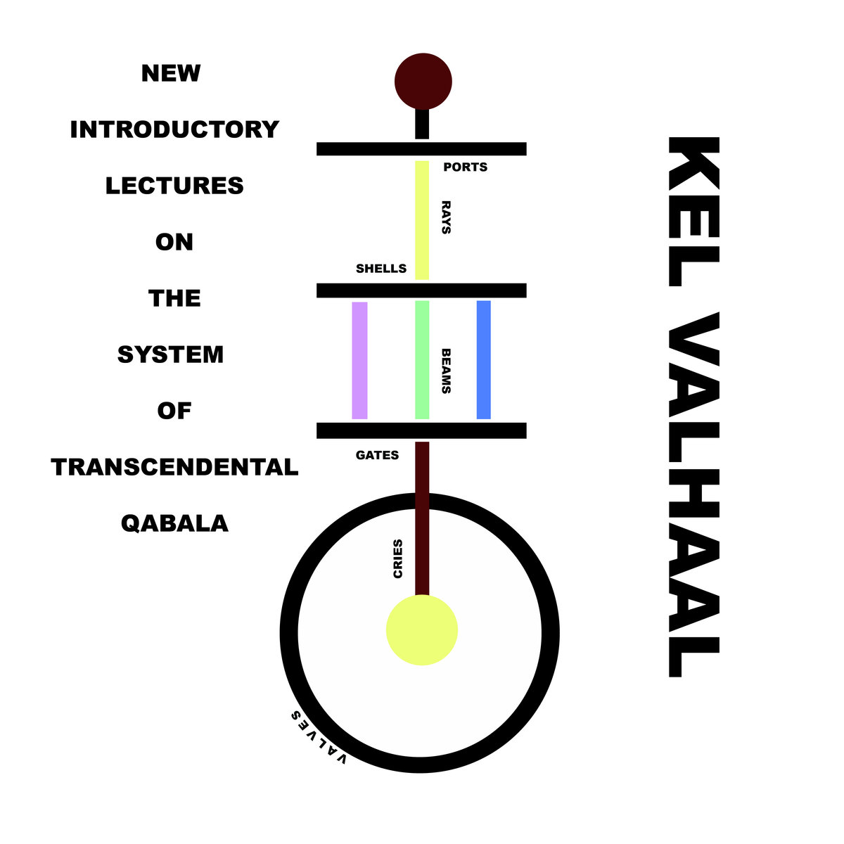 Kel Valhaal - New Introductory Lectures on the System of Transcendental Qabala [YLYLCYN]