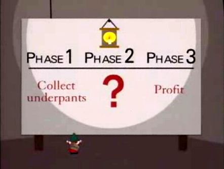 """Gnomes plan"". Via Wikipedia - https://en.wikipedia.org/wiki/File:Gnomes_plan.png#/media/File:Gnomes_plan.png"