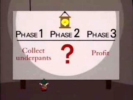 """""""Gnomes plan"""". Via Wikipedia - https://en.wikipedia.org/wiki/File:Gnomes_plan.png#/media/File:Gnomes_plan.png"""