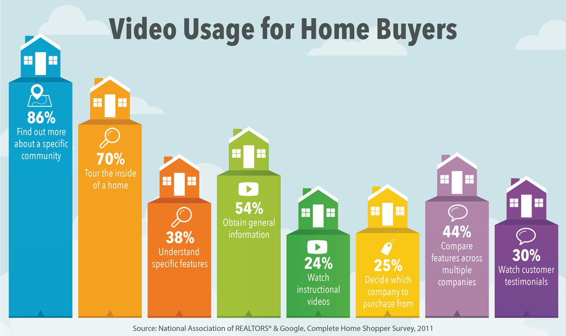 marketvideos_usage_cover-1.png