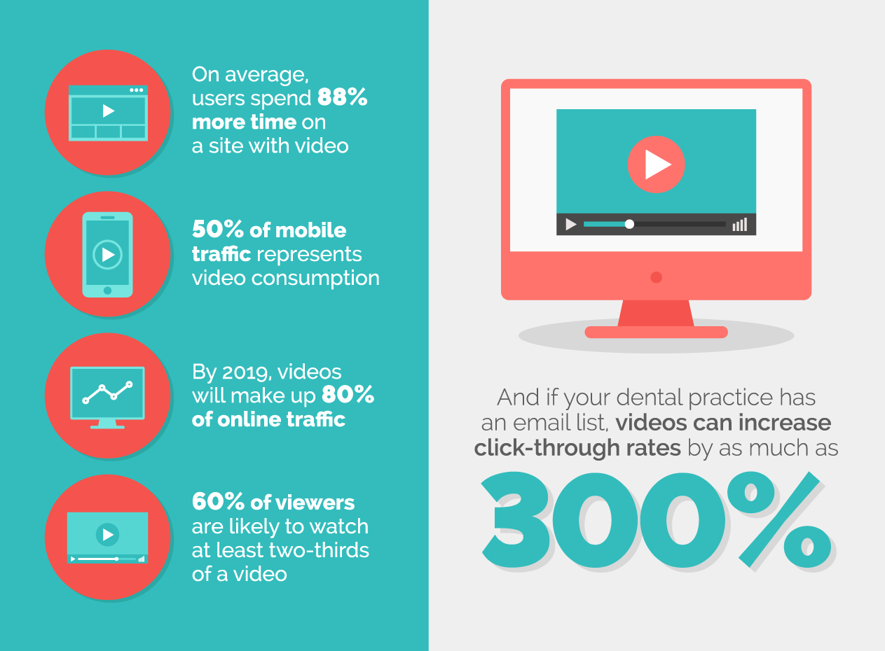 dentist-video-marketing