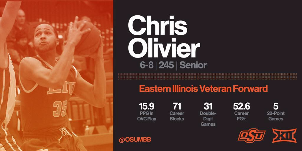 CHRIS OLIVIER | Oklahoma State University   Seton High School, Chicago  5th Year Senior at Oklahoma State University Eastern Illinois University, OVC Player of the Year (2015) IHSA State Champion (2009)