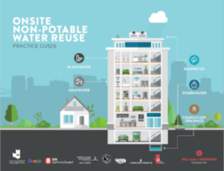 Onsite Water Reuse Guide graphic.png