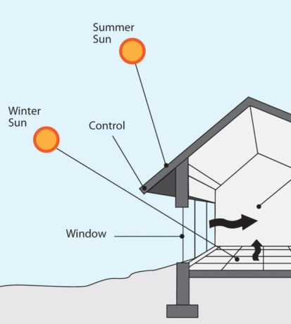 Passive solar design - Green Energy Times - cropped-main-700x460.jpg