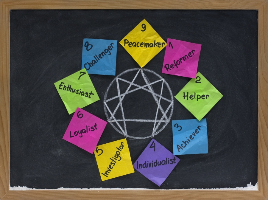 nine personality types on blackboard