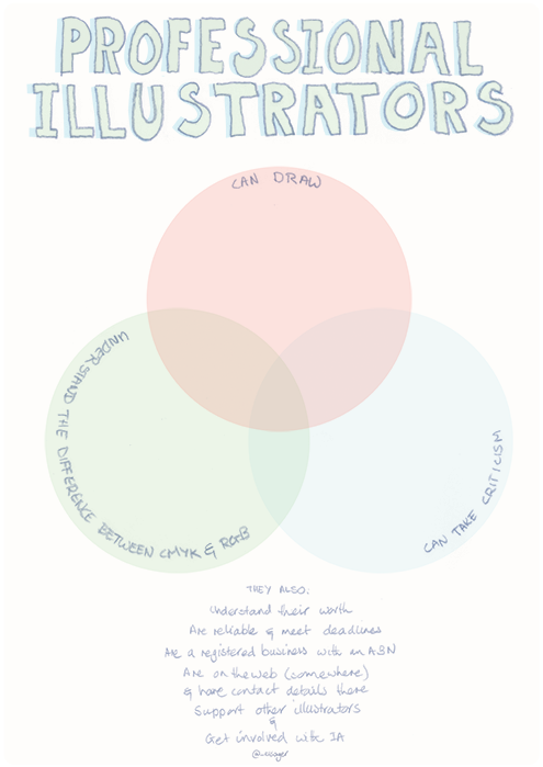 professional-illustrators-venn-sml.png