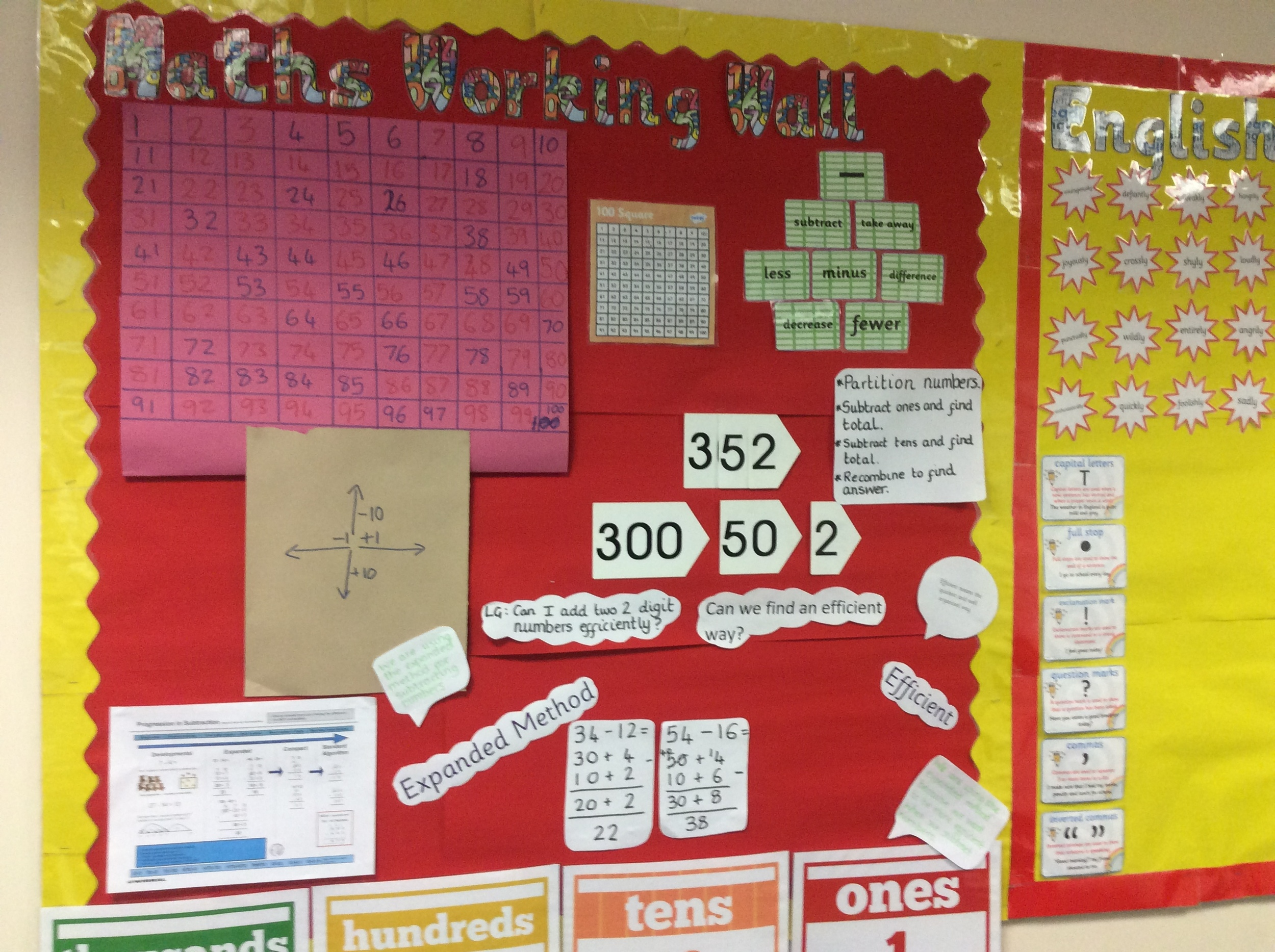 Our Maths Working wall to help us
