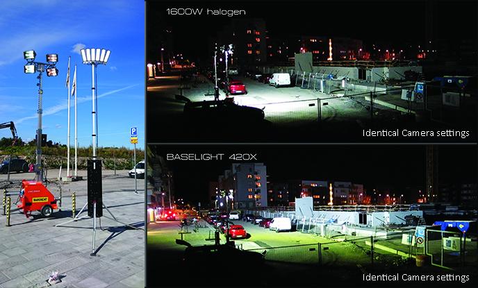 Baselight worklight comparison