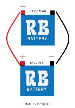 RB Parellel Connection