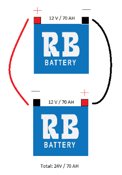 RB Serial Connection
