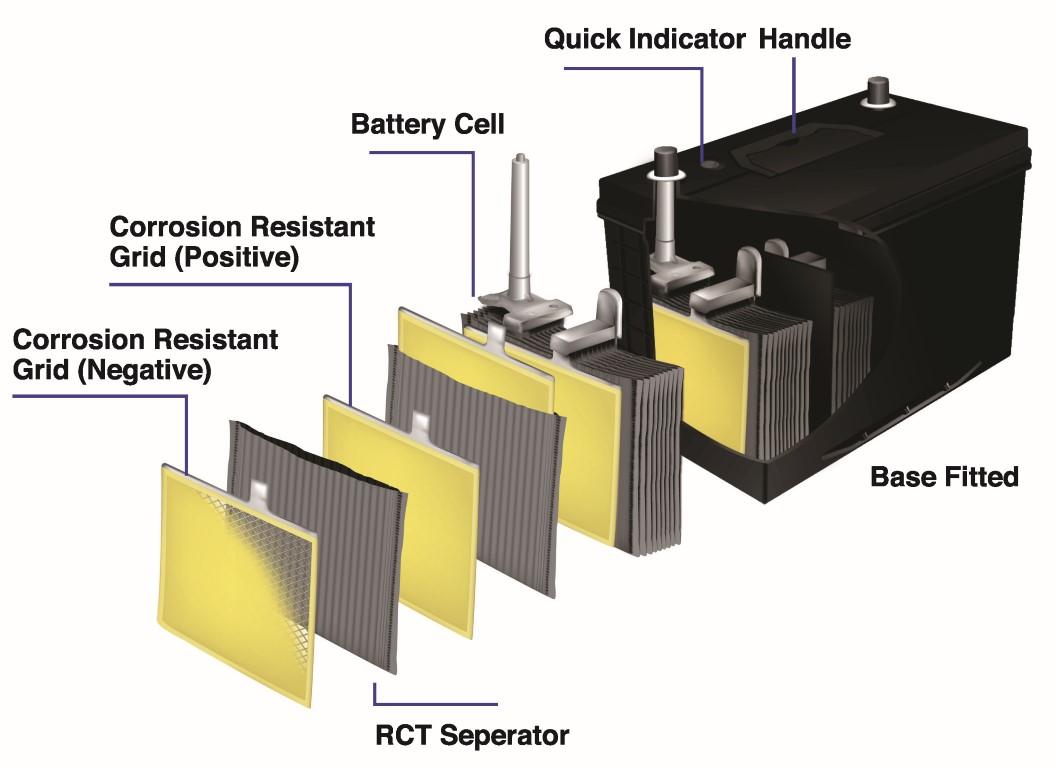SMF Battery Property.jpg