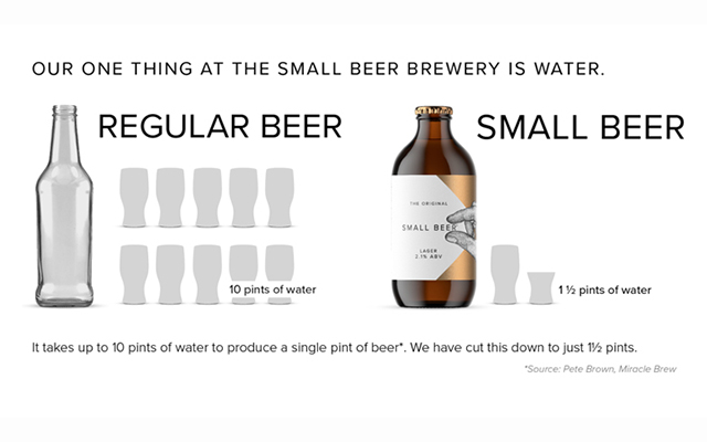Credit: Small Beer Co