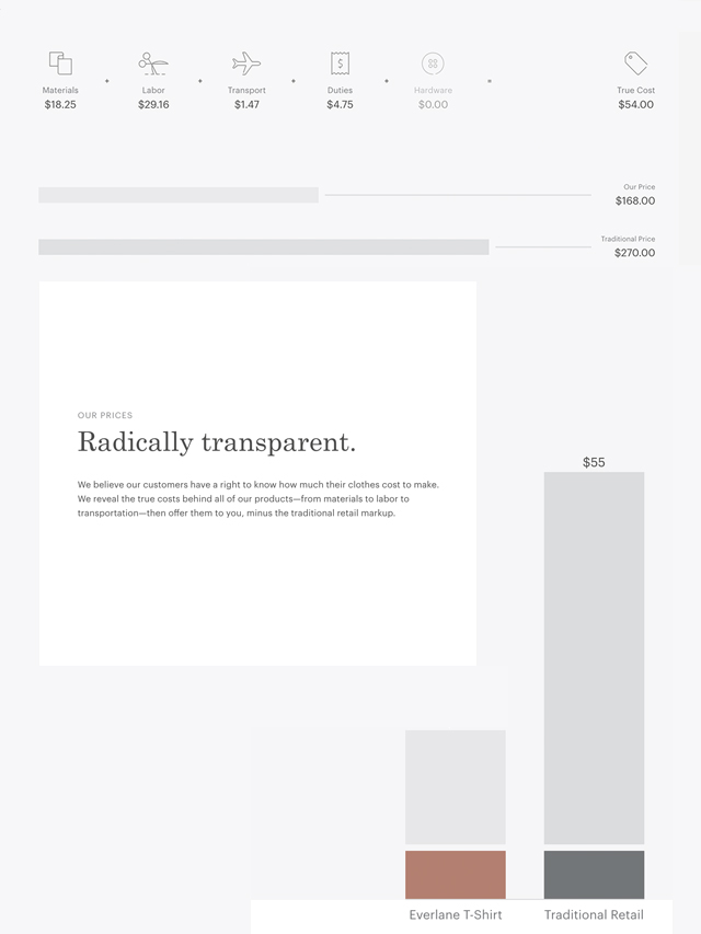 Credit: Everlane - Our way: Exceptional quality. Ethical factories. Radical Transparency.