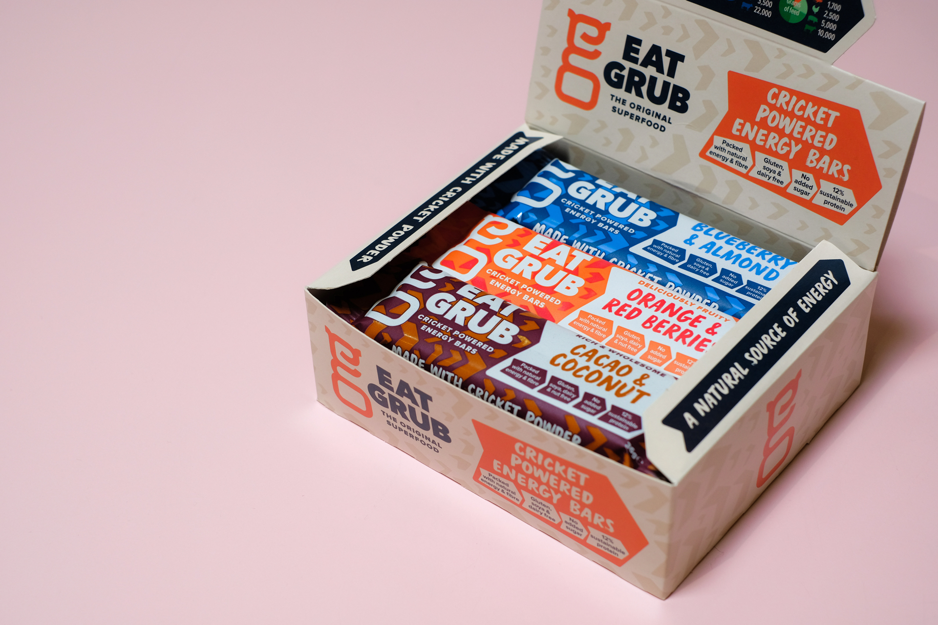 The cricket powered energy bars serve as a gate-way product.