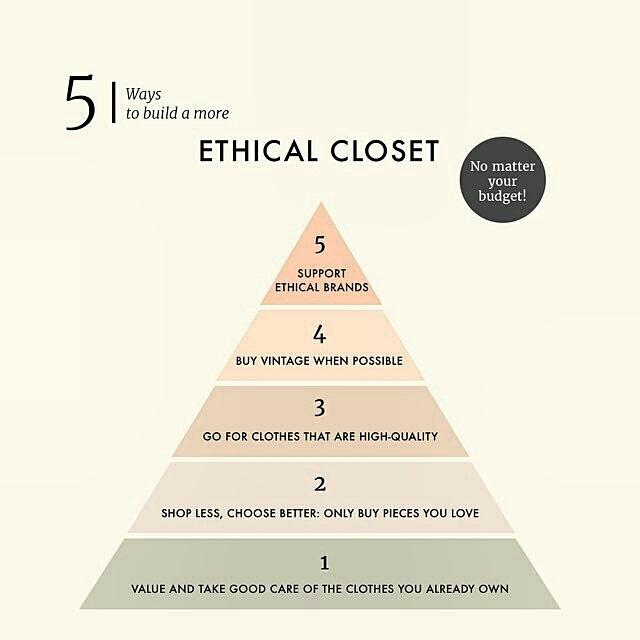 5 ways to build a more ethical closet