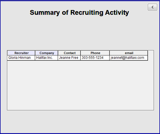 Summary of Recruiter Activities  – Key information about each prospective employer referred by a recruiter or network connection.