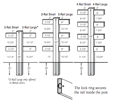 Bufftech Vinyl Post & Rail Fence Specifications
