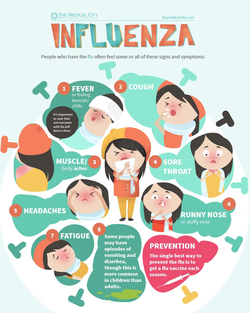 TMC-Influenza-infographics_fin.jpg
