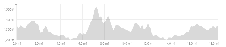 Mole Hill elevation.png