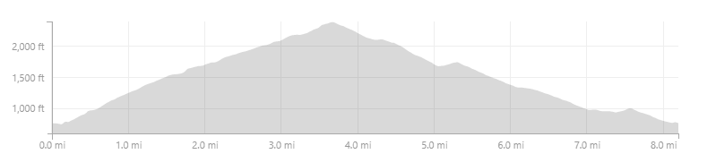 Signal Knob elevation.png