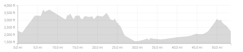 Georgia Camp, SMT, Road elevation.png