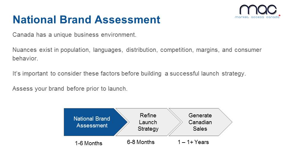 Market Access Canada - National Assessment What is.jpg