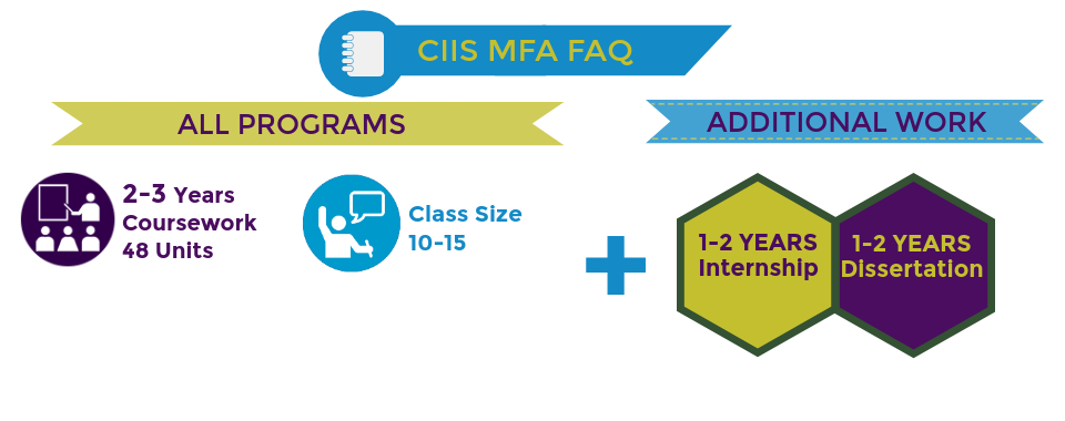 MFA-Infographic.png