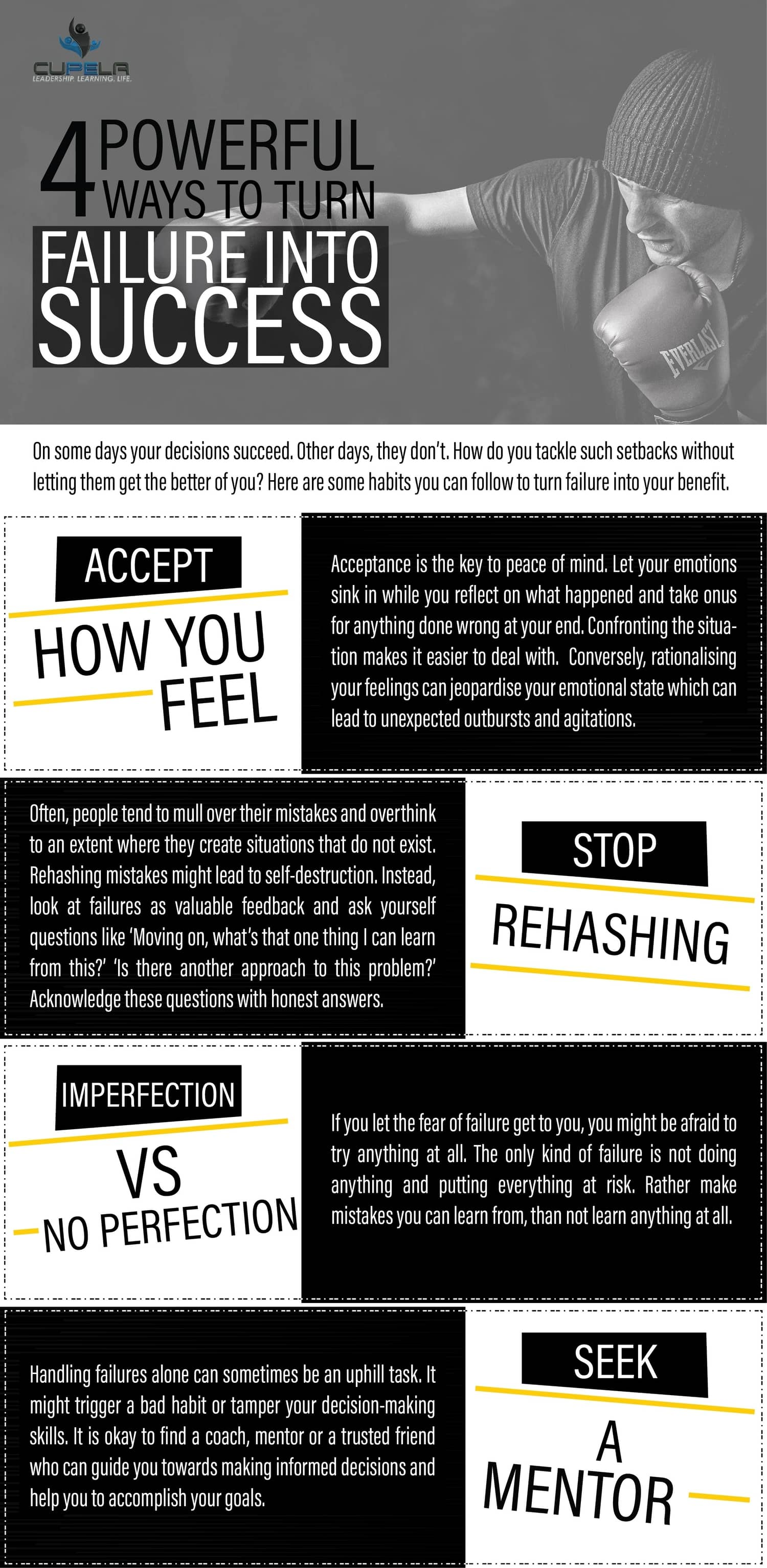 4 ways to manage failures compressed.jpg