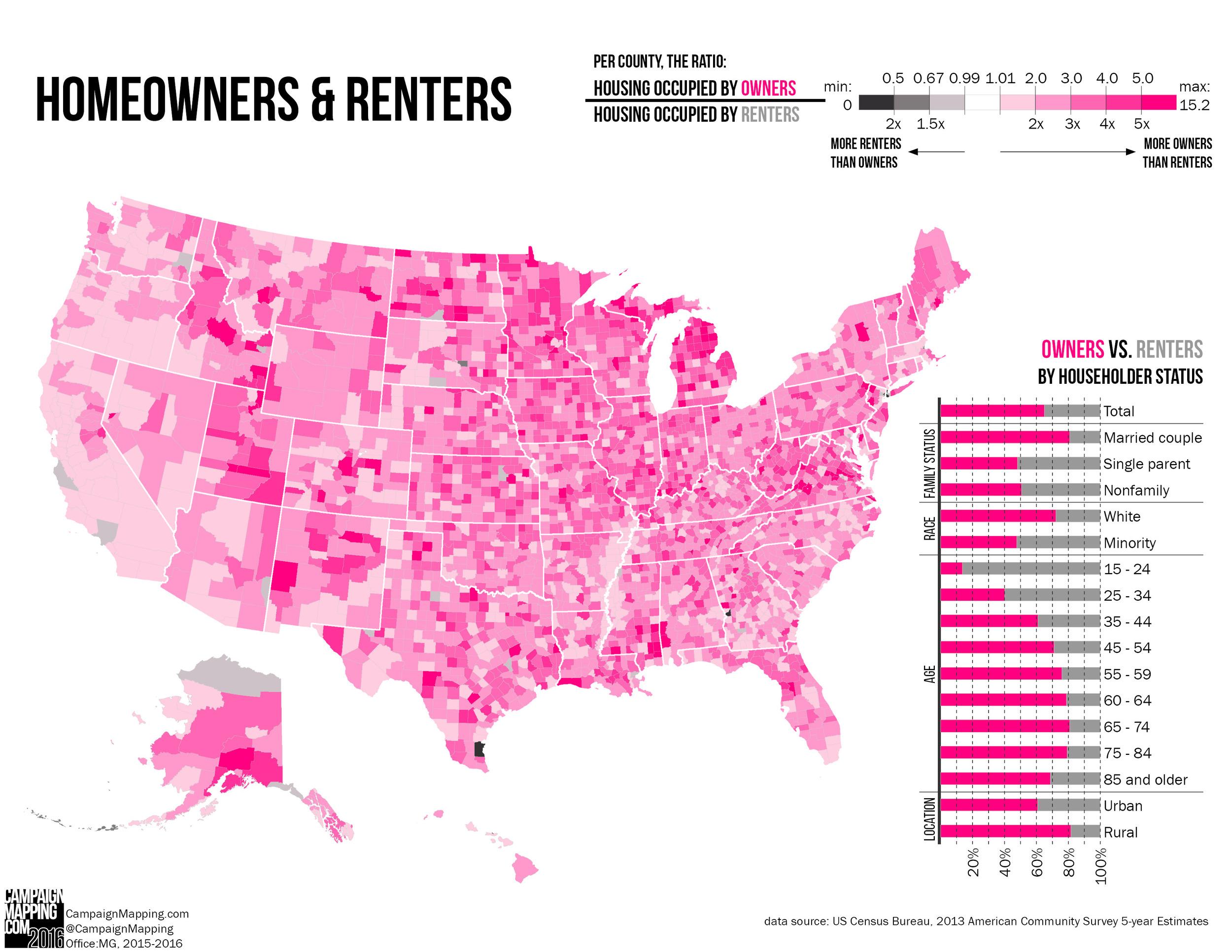 Homeowners and Renters.jpg