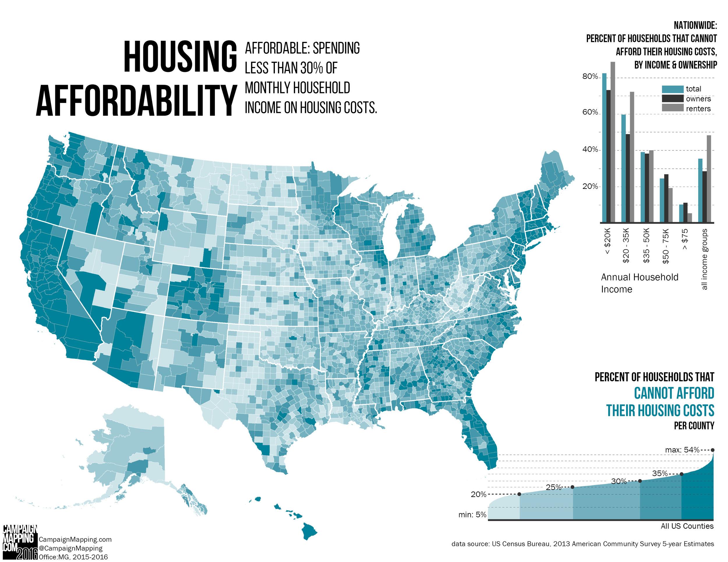 Housing Affordability.jpg