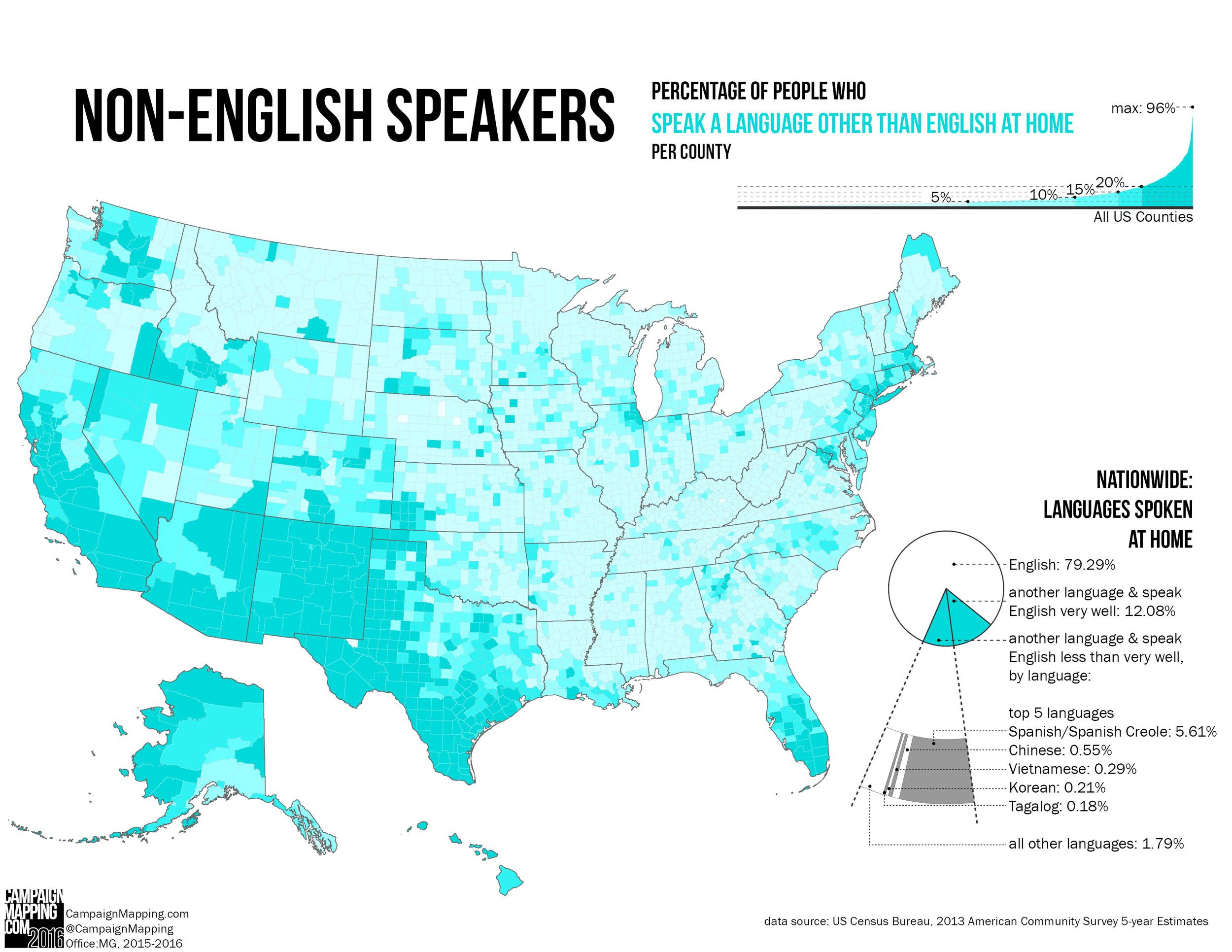 NonEnglish Speakers.jpg