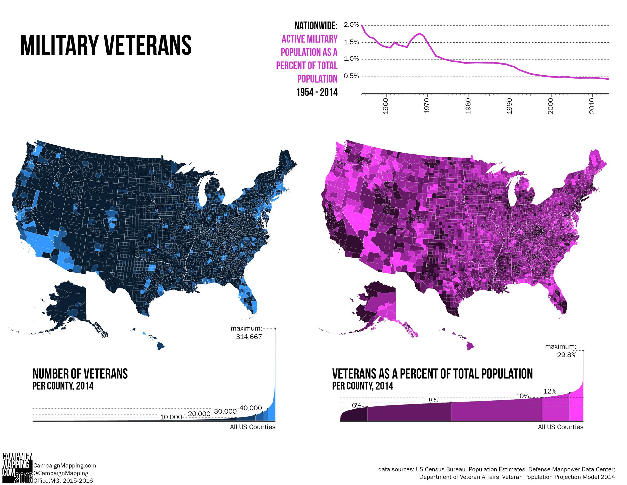 Military Veterans.jpg