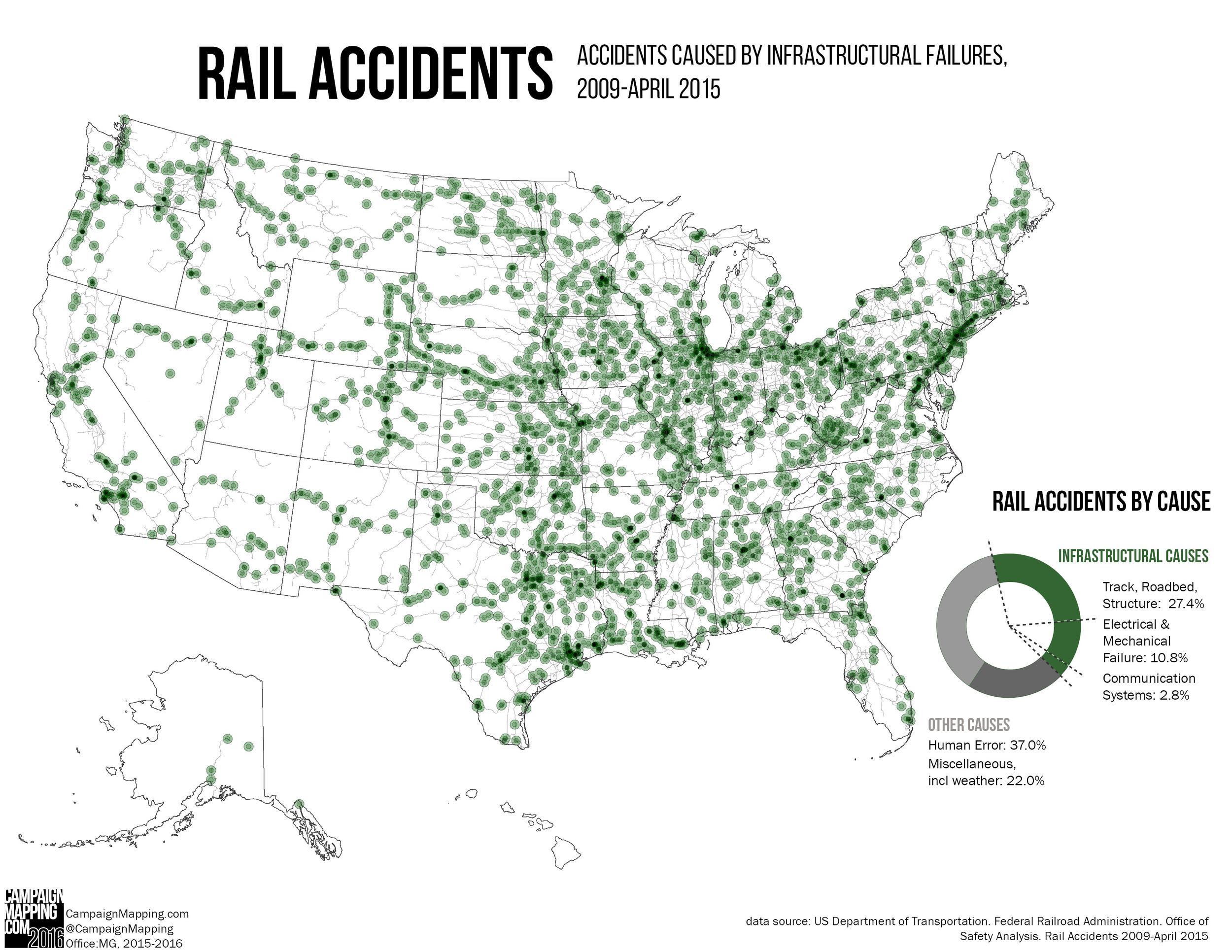 Rail Accidents 2009-2015.jpg