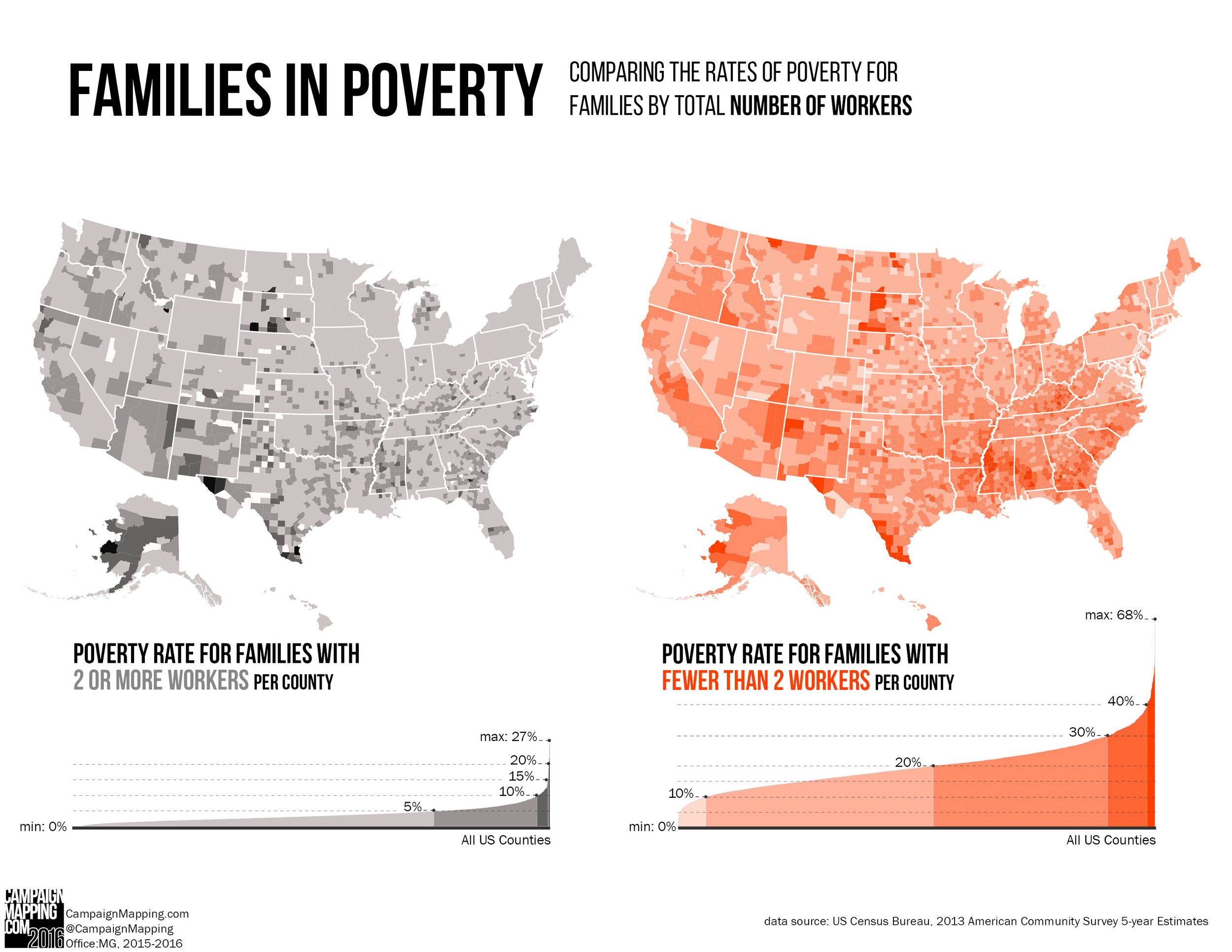 FamiliesInPoverty_Workers_Compare.jpg