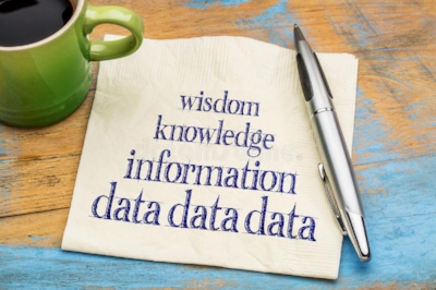 data-information-knowledge-wisdom-pyramid-concept-napkin-cup-coffee-65680871.jpg